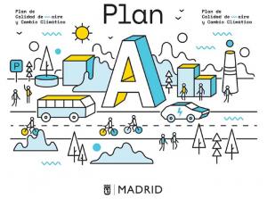 Ayudas para la compra de vehículos eléctricos en Madrid
